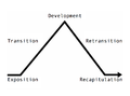 Sonata form pyramid.png