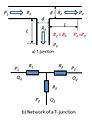 T-junction and corresponding network.jpg