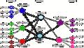 TE-SupplyChains-NetworkModelOfEconomy.png