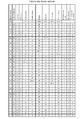 Tabela festas móveis A Zacuto (1496).png