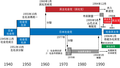 The History of Japan Socialist Party - zh(s).png