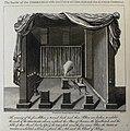 The Phillip Medhurst Picture Torah 496. Inside the tabernacle. Exodus 40. Neagle.jpg
