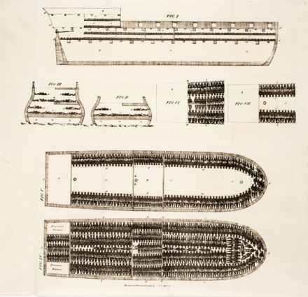 Diagram of a large slave ship. Thomas Clarkson: The cries of Africa to the inhabitants of Europe, c. 1822 Thomas-Clarkson-De-kreet-der-Afrikanen MG 1315.tif