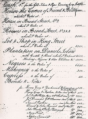 Thomas Elfe - Elfe's Will of 7 July 1775