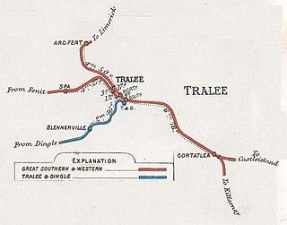 Limerick–Tralee line