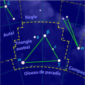 Image illustrative de l'article Triangle austral
