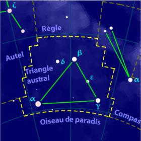 constellation australe
