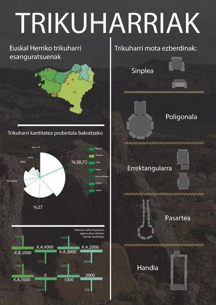 File:Trikuharriak.pdf