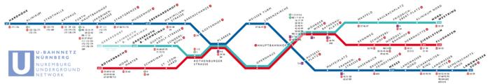 U Bahn Nürnberg Wikipedia