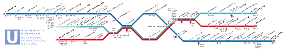 U-Bahn Nürnberg Linienband