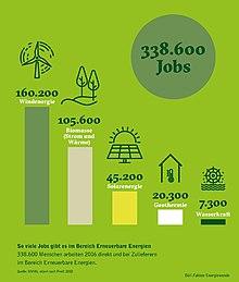 V4 Web BOeLL-FF Energiewende (page 16 crop) jobs.jpg