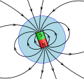VFPt Earths Magnetic Field Confusion.svg