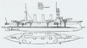 SMS Hertha - Line-drawing of the Victoria Louise class
