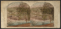 View near Peekskill, Hudson River, from Robert N. Dennis collection of stereoscopic views.png