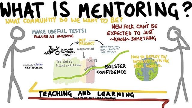 define mentor mentee relationship with nurses