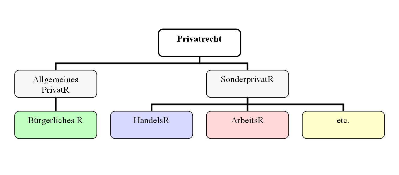 Wikipedia:Auskunft/Archiv/2013/Woche 47 – Wikipedia