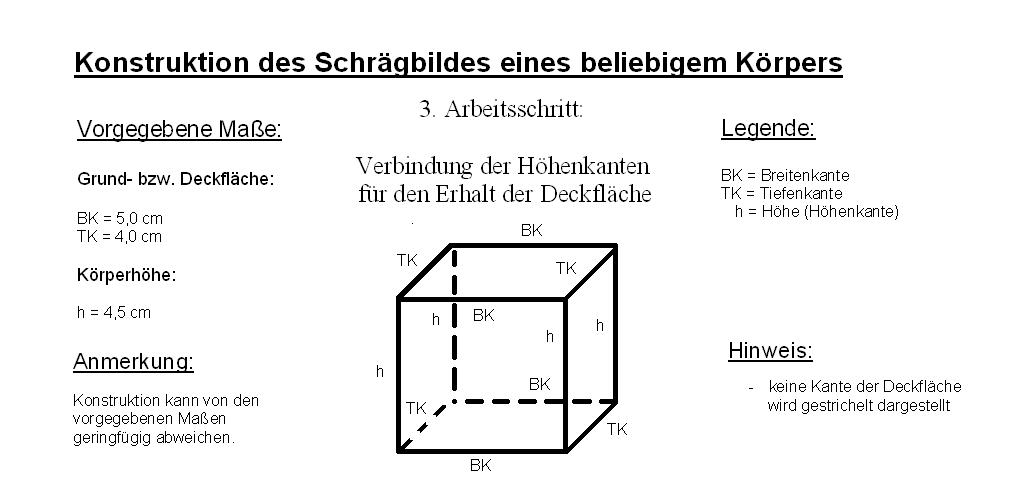 Datei:Konstruktionsbeschreibung für das Schrägbild eines beliebigen ...