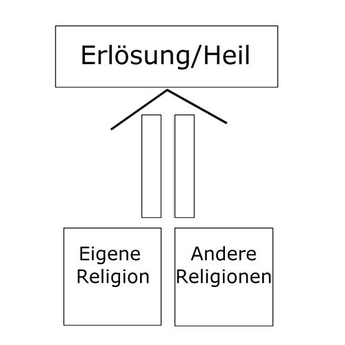 Was Ist Pluralismus