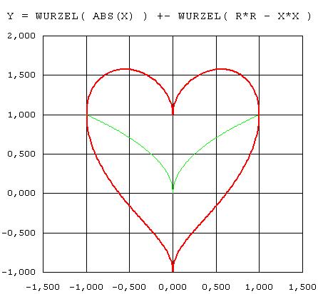 Datei Herz Muttertags Herz Formel 2 Png Wikipedia