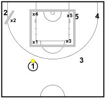 handbuch basketball geschichte grundlagen und regeln sport handbuch 7