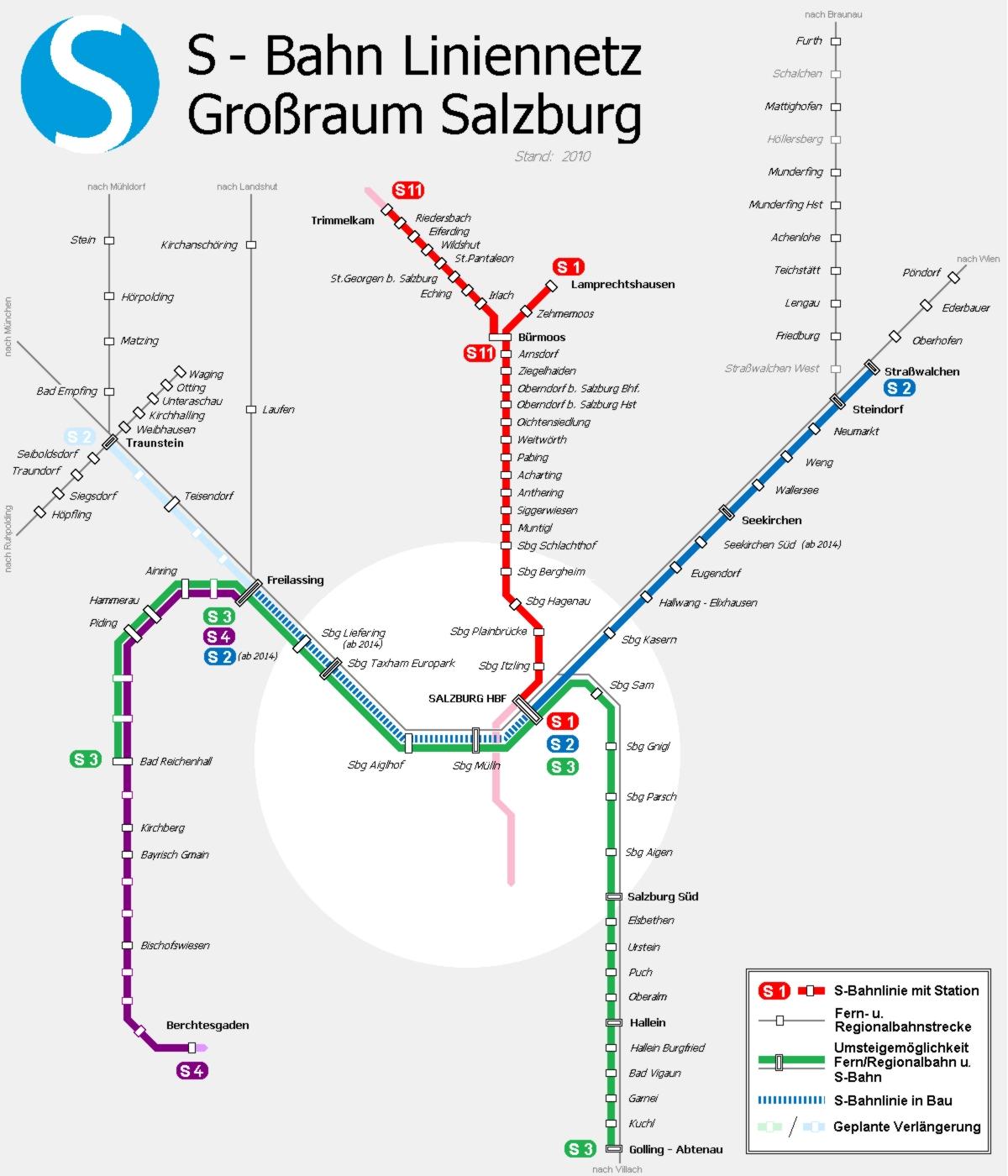 SALZBURG Public Transport SkyscraperCity
