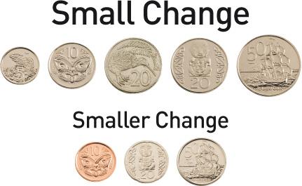 Neuseeland Dollar Wikipedia