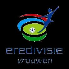 Eredivisie Stand Champions League