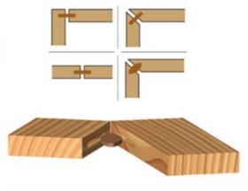 Arbeitsplatten Ikea Verbinden – Wohn-design
