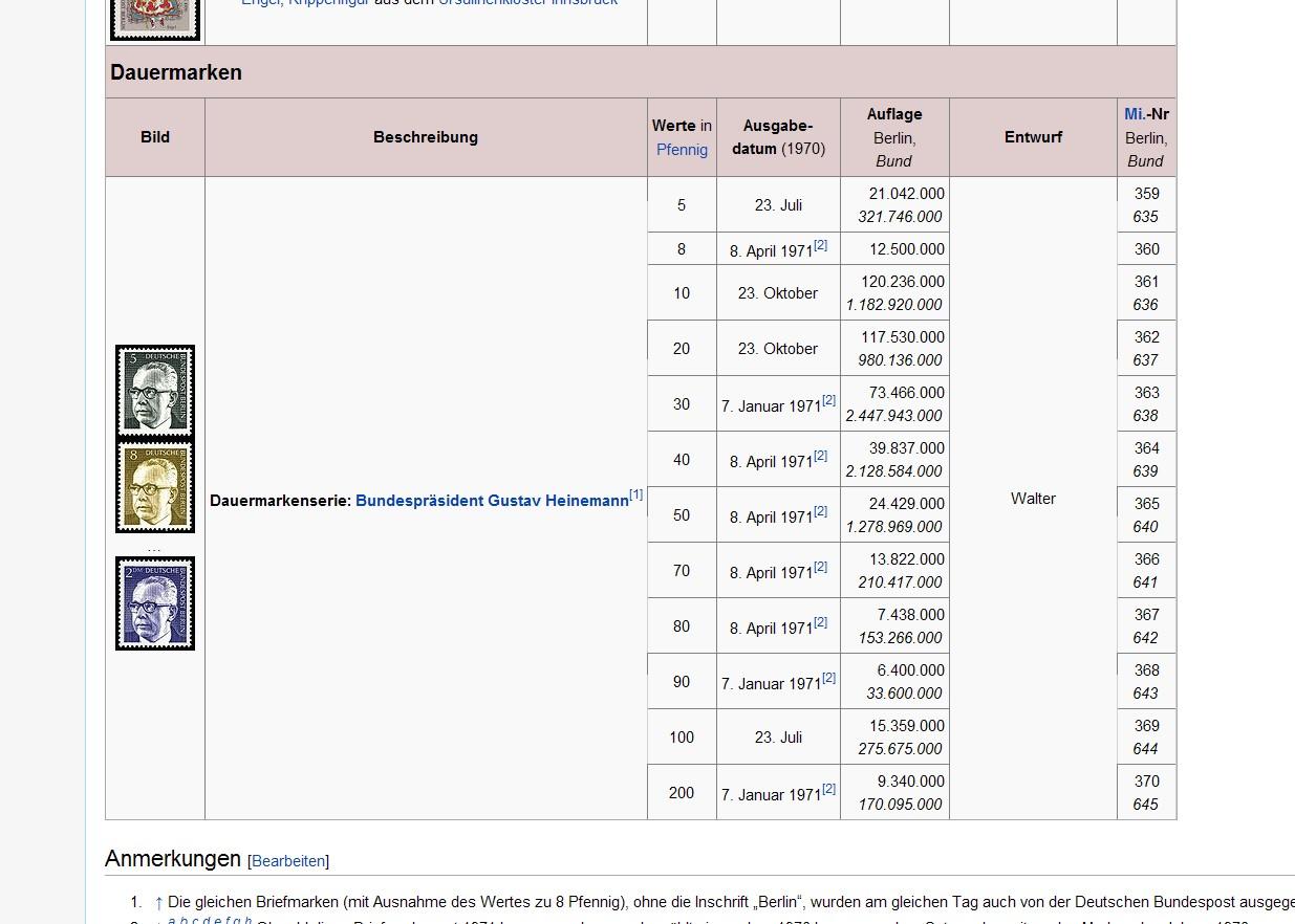 Datei:Schwarz-Grauer Rahmen unter der neuen Darstellung.jpg – Wikipedia