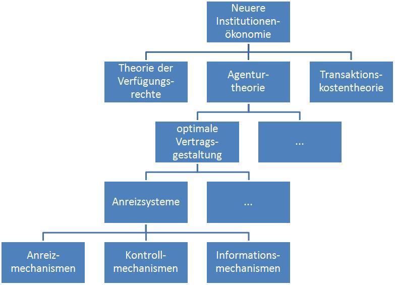 informationsmechanismus � wikipedia