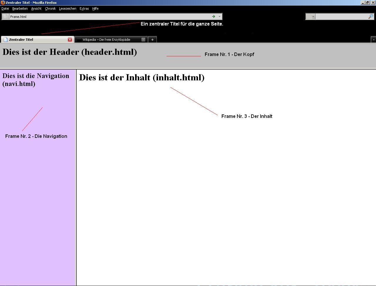 Datei:HTML-Frame.jpg – Wikipedia