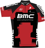 Trikot BMC Racing Team