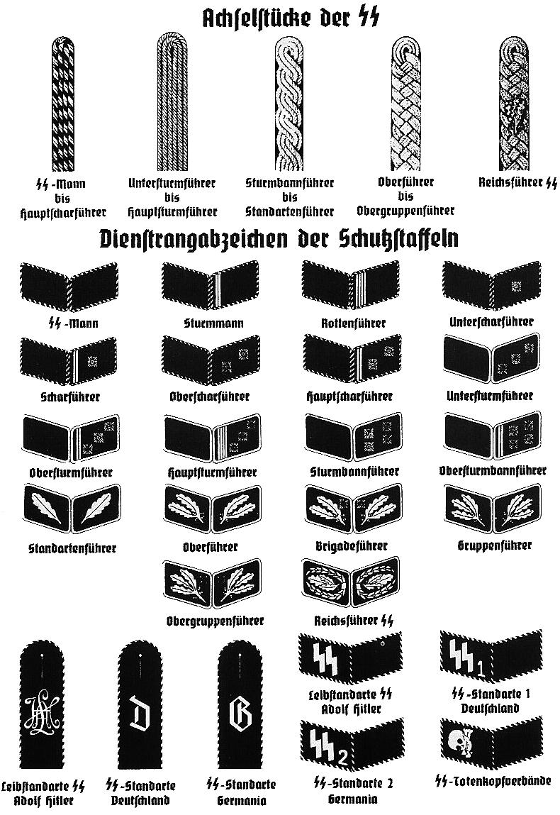 Datei:Dienstgradabzeichen und Achselstücke der SS bis 1942.png – Wikipedia