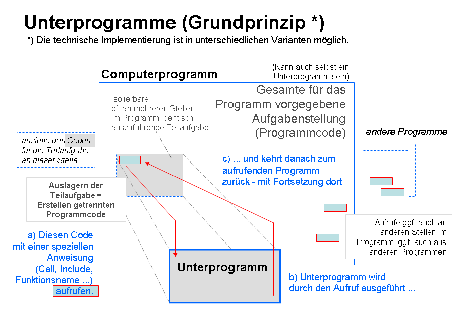 r programmiersprache wikipedia autos post
