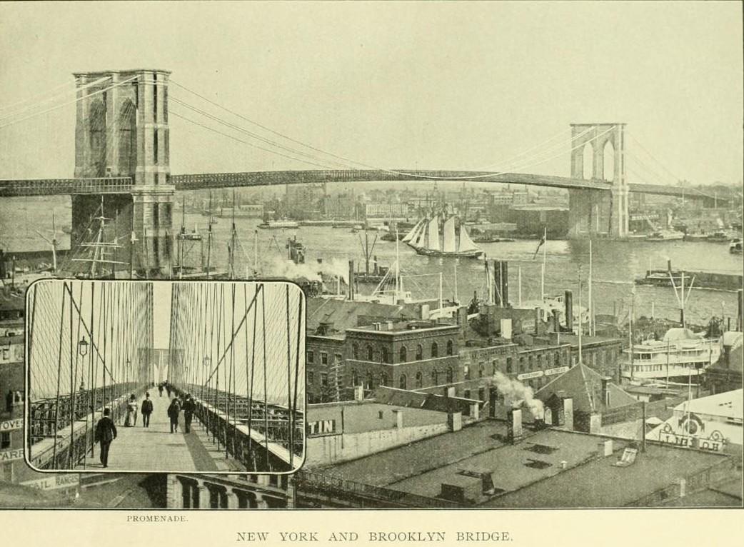 New York mit der Brooklyn Brücke 1895 - Mit Ausschnitt des Fußgängerweges