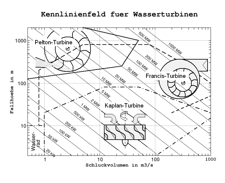hyperskript und fortlaufende zusammenfassung der vorlesung hydromechanik  ws 2013  2014