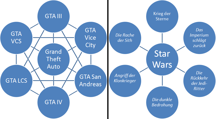 Gta  What Car Mods Affect Sell Price