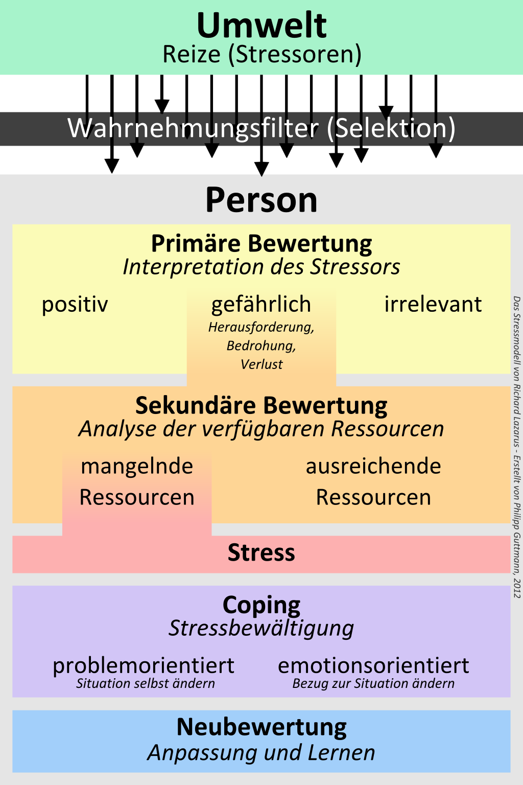 The Stress-Depression Connection Can Stress Cause Depression?