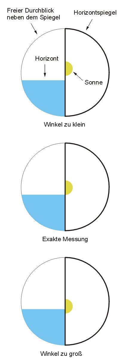 Astronomie by Moritz Geometres on Prezi