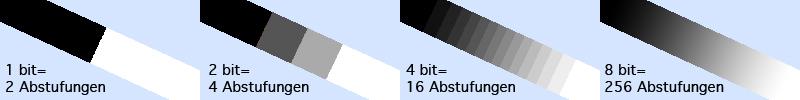 Der Chip auf prado 150 2.7 Benzin die Rezension