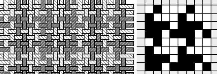 arch otechnik textile fl che sheperd 39 s plaid. Black Bedroom Furniture Sets. Home Design Ideas