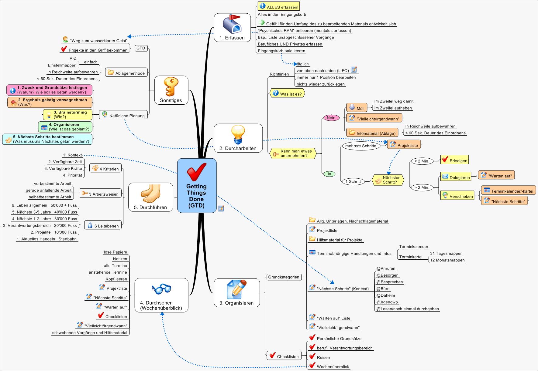 Map Design Software Dandd Free
