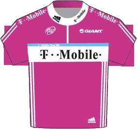 Ploegvoorstelling Telekom T-mobile