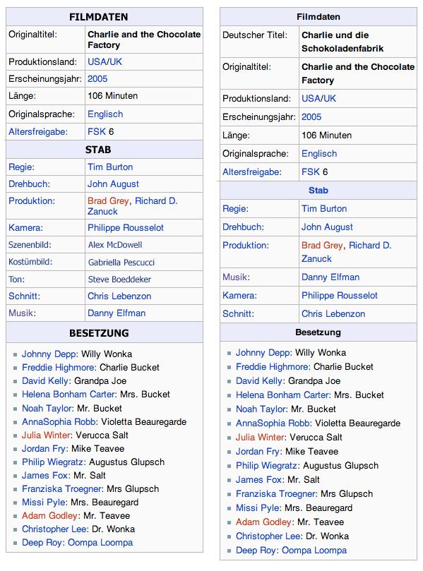 Wikipedia:Redaktion Film und Fernsehen/Archiv/2008/3 – Wikipedia