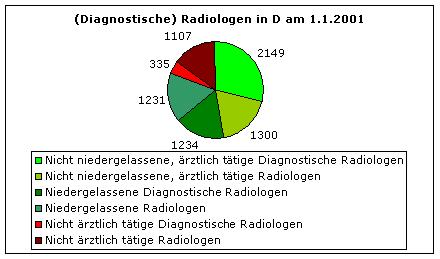 Radiologists.jpg
