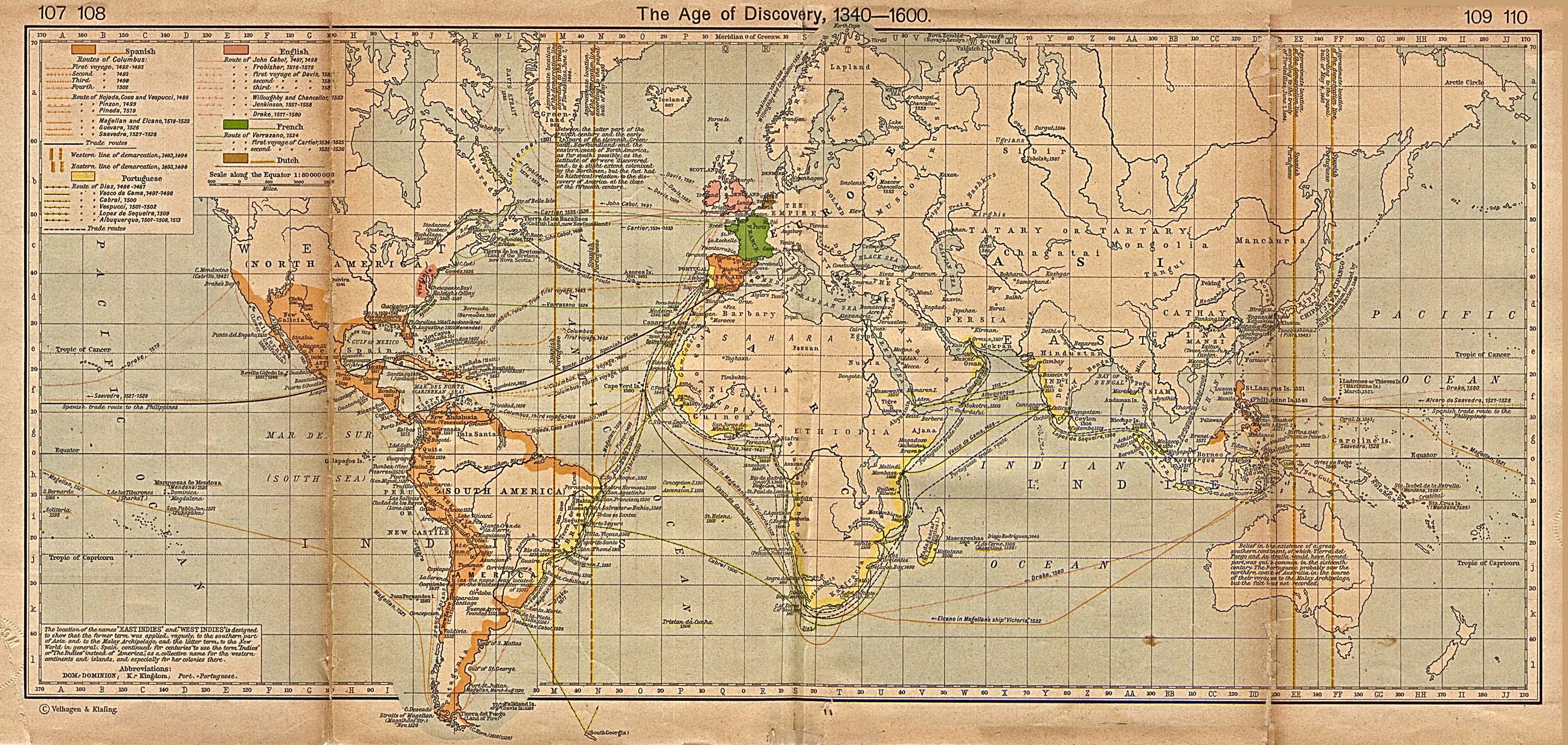 General World History
