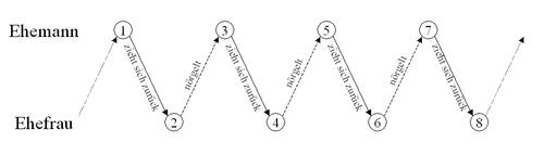 Interpunktion was bedeutet intelligente Das geheime