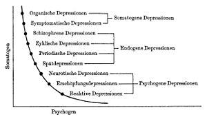 narzisstische persönlichkeitsstörung merkmale renens