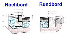 bordstein wikipedia. Black Bedroom Furniture Sets. Home Design Ideas