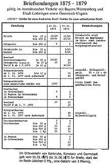 Reichspost Wikipedia